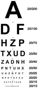 photograph relating to Printable Snellen Chart titled Snellen Chart Residing Very well With Very low Eyesight